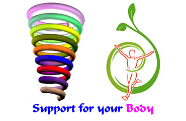 support for your body